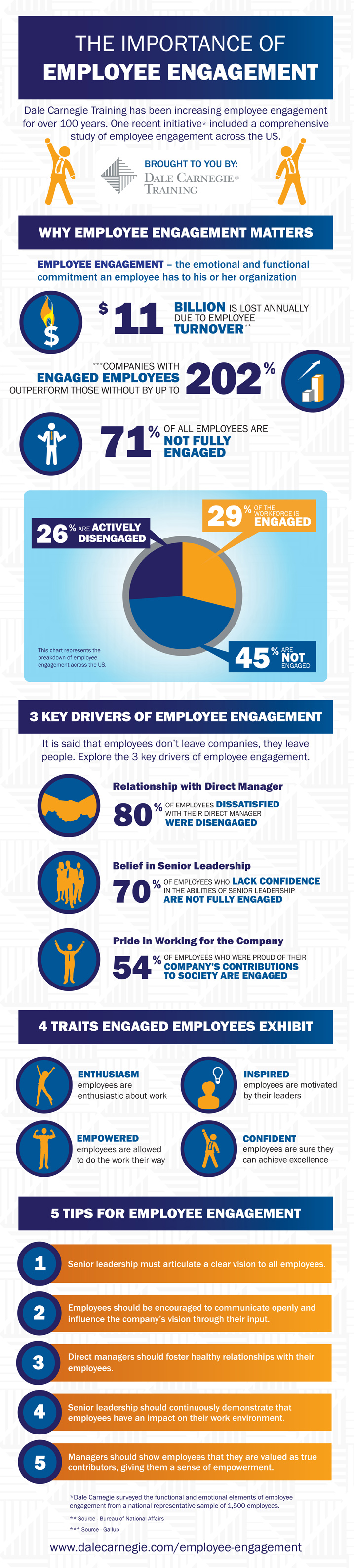 engaged-employee-infographic_z